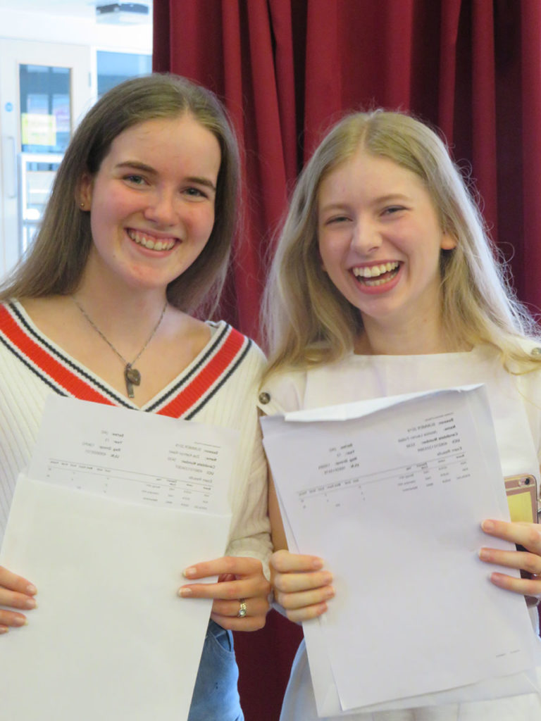 Sixth Form Results 2